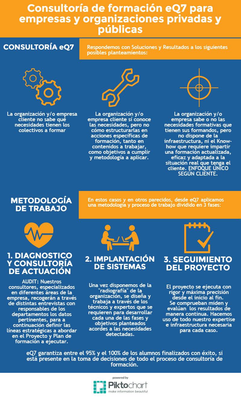 infografia_consultoria