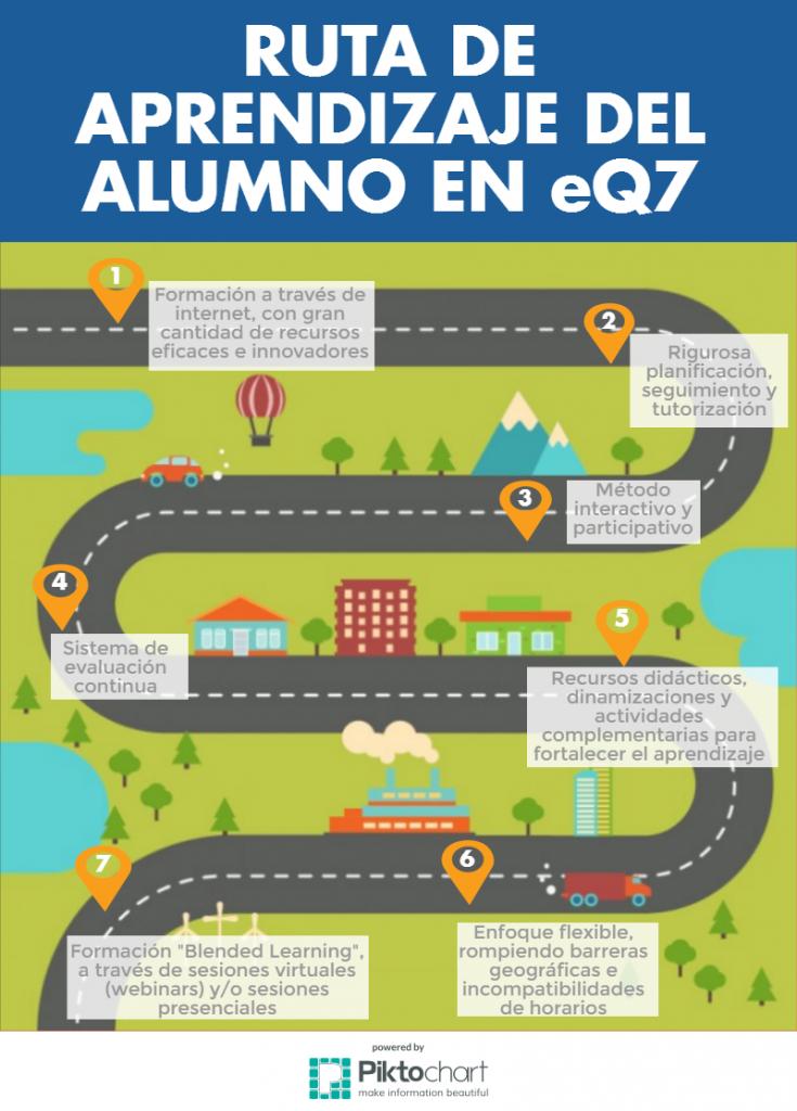 ruta-aprendizaje-alumno-1