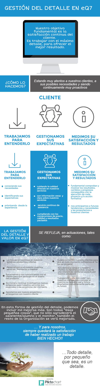 gestion-del-detalle_infografia-web
