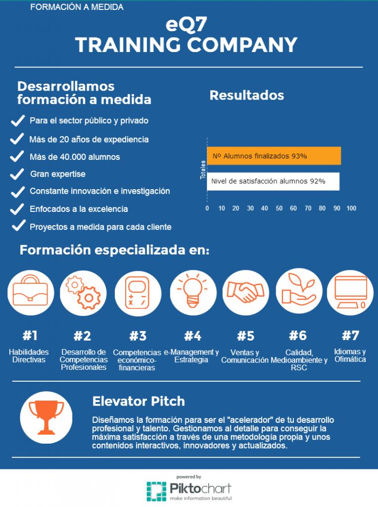 infografia-summary-sin-faldon