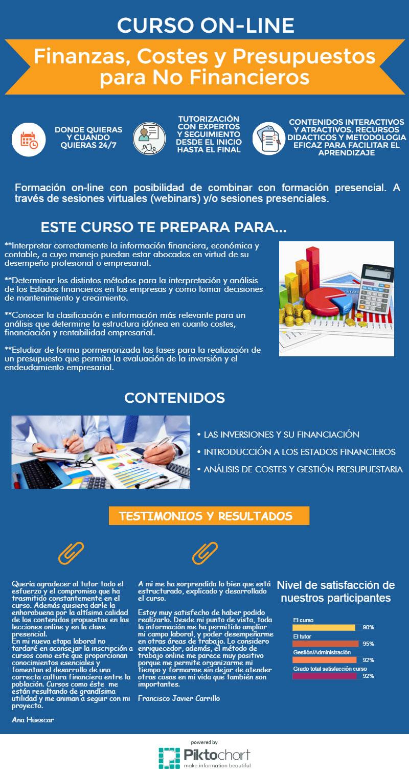 info_finanzas-no-financiero
