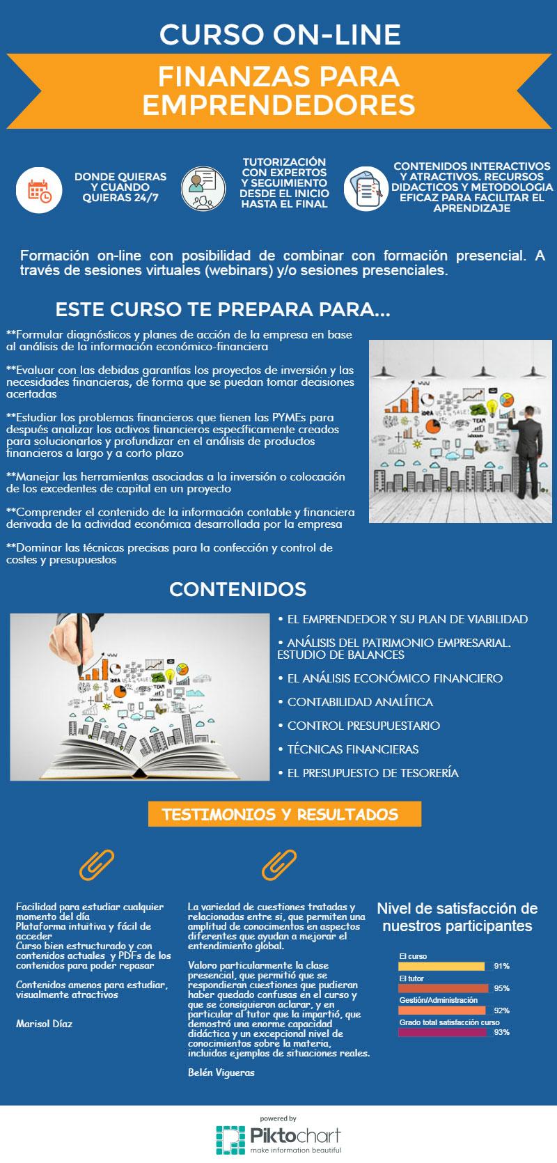 info_finanzas-para-emprende