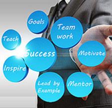 PROGRAMA de Perfeccionamiento en Competencias y Habilidades Directivas para la AAPP. (PPCyH)