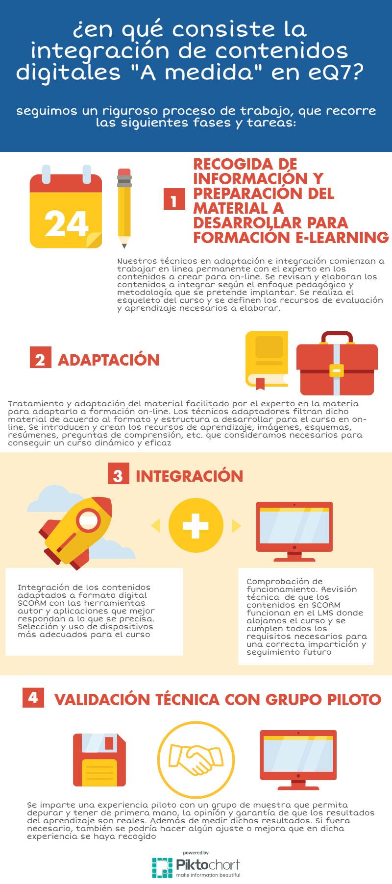 infografia_integracionamedi