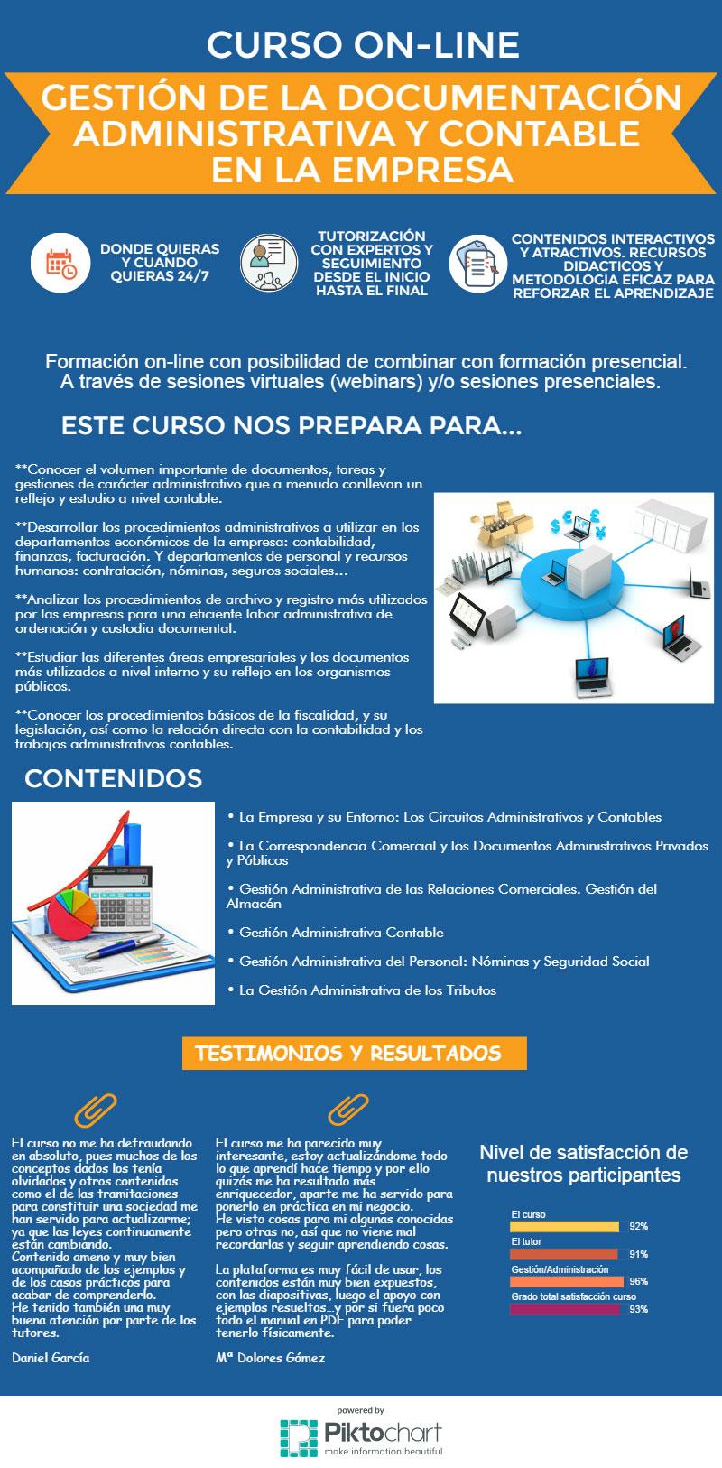 info_gestion-documentacion