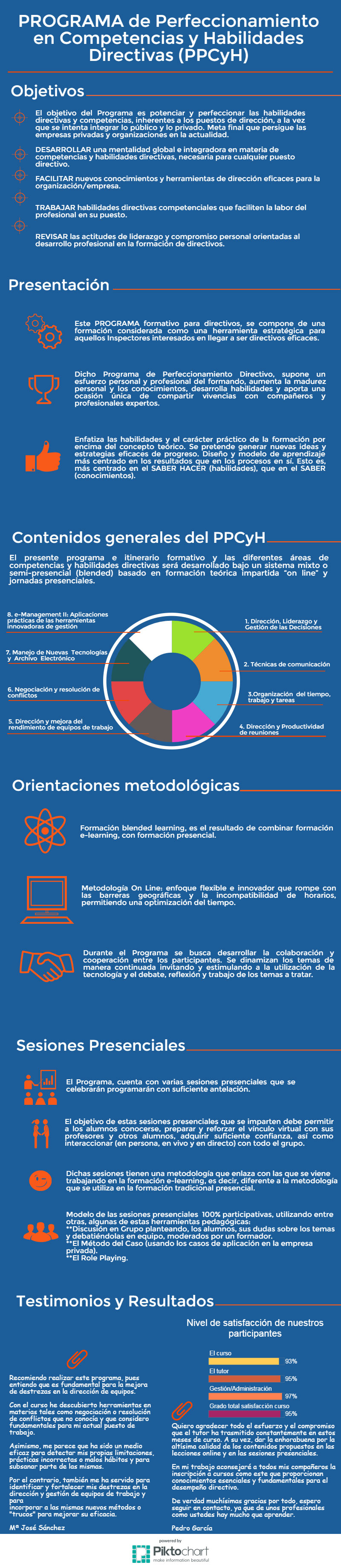 infografia-ppcyh-sector-pri
