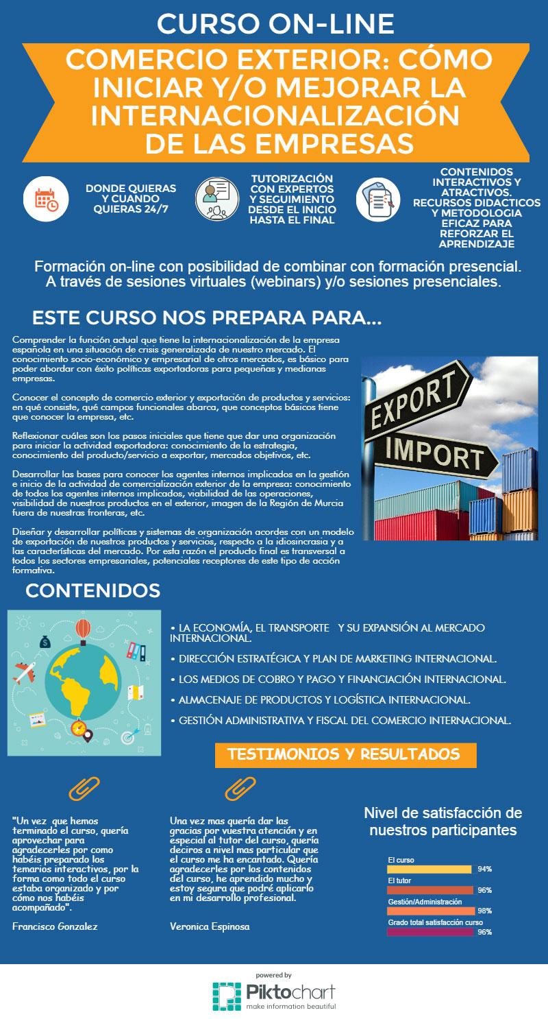 comercio-exterior