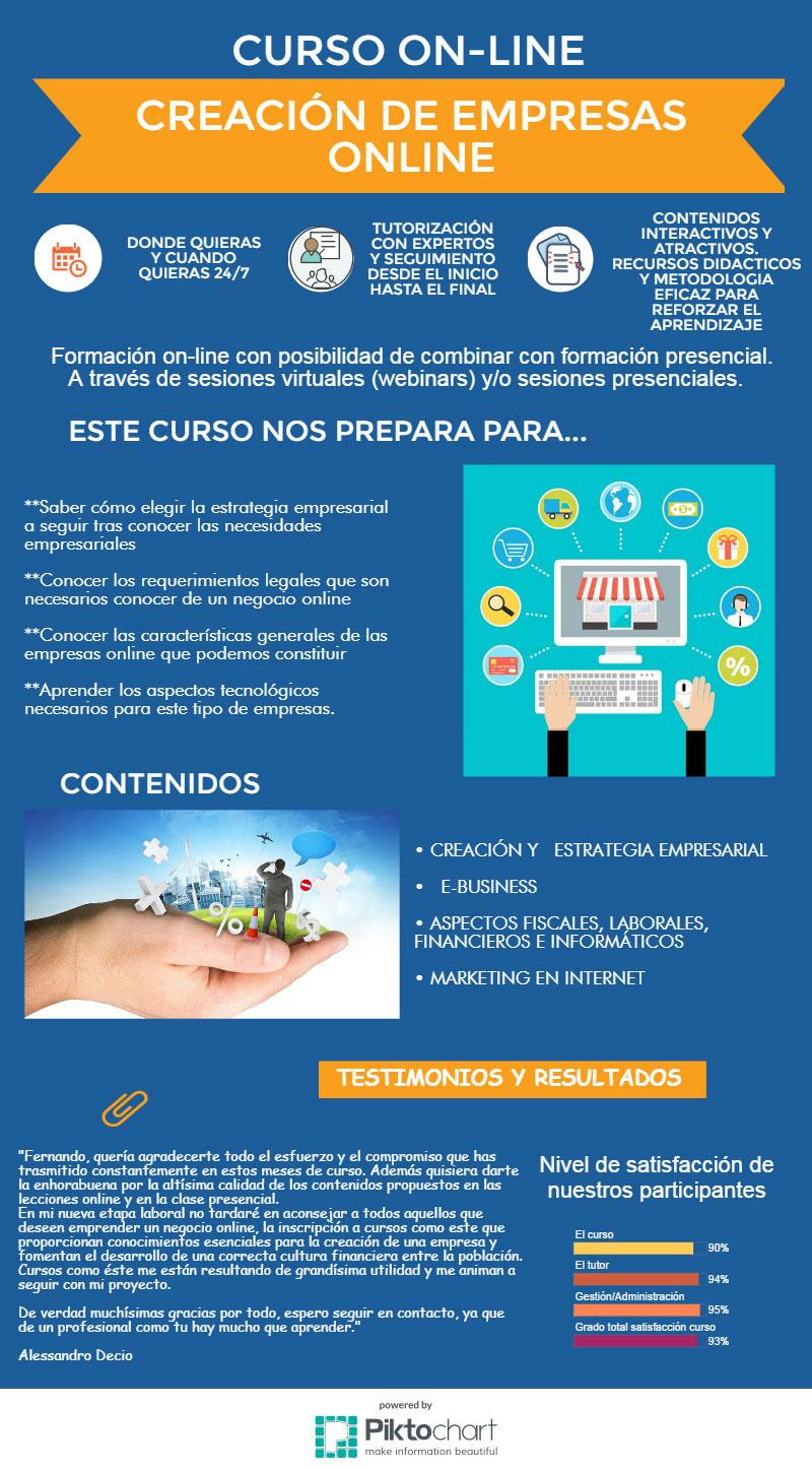 creacion-empresas-online