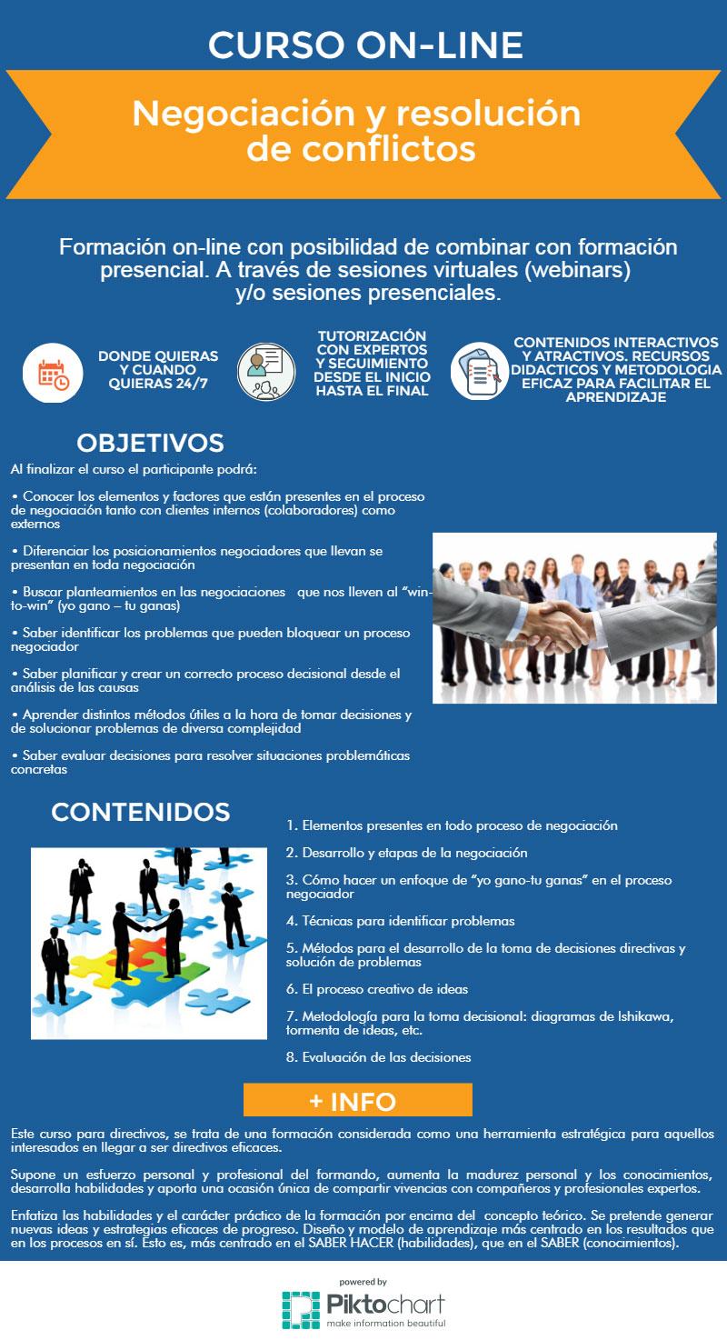 negociacion-resolucion-conf