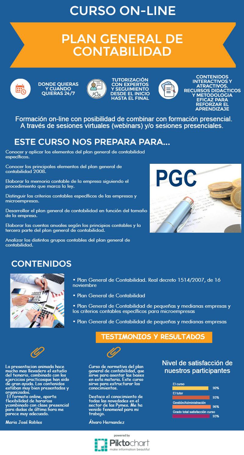 plan-general-contabilidad
