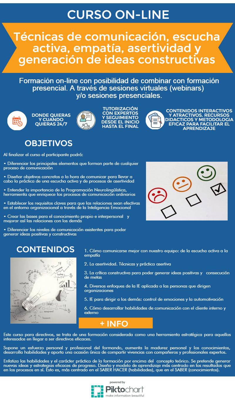 tecnicas-comunicacion-if2
