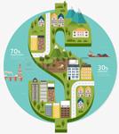 Con eQ7: Obtén beneficios y genera negocios rentables